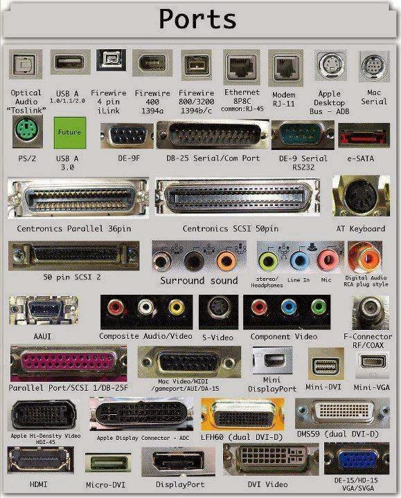 classification of hardware 3 Attachment 3: hardware and software  classified laptop computers.