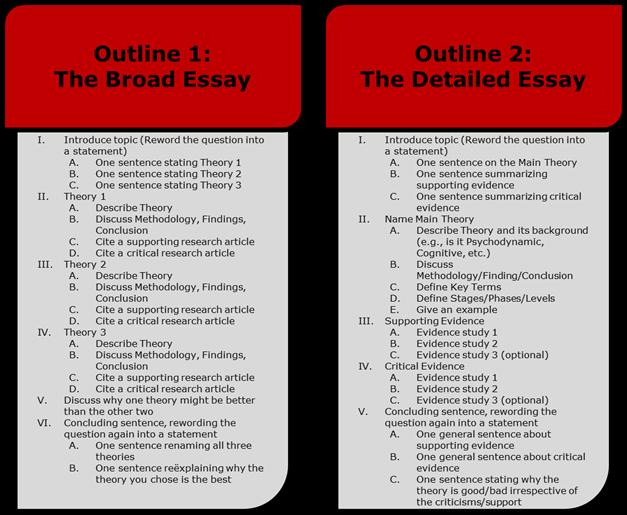 How to write a essay - Level 4, LLC Level 4, LLC