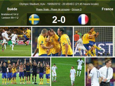 ### Giải Túc Cầu Euro 2012 ### - Page 3 ThuyDien-Phap-2-0-Vntvnd