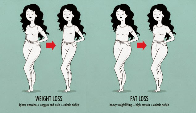 Weight loss in 1 month diet chart photo 7