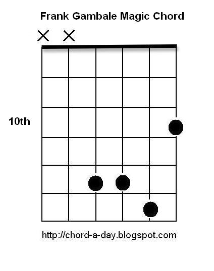 A New Guitar Chord Every Day: October 2012
