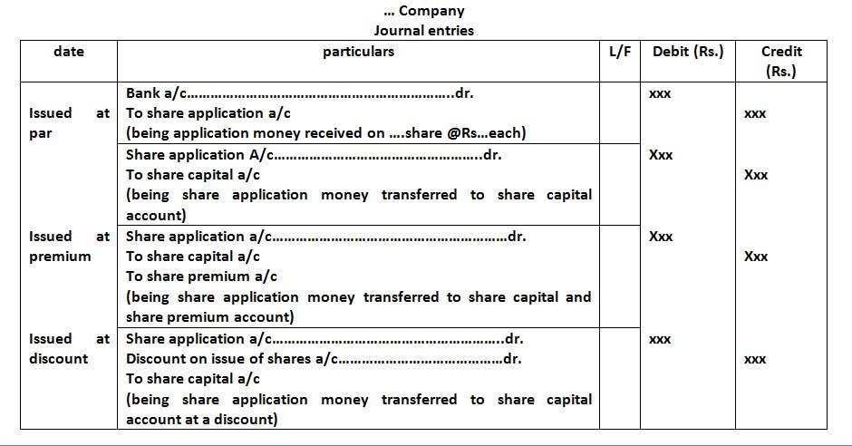 Cash loans modesto ca picture 5
