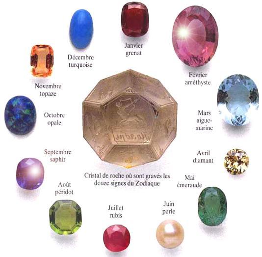 Las mejores joyas del mundo piedras preciosas nombres y for Cual es el color piedra