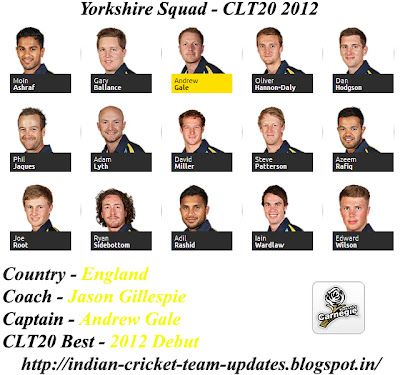 Yorkshire-Squad-CLT20-2012