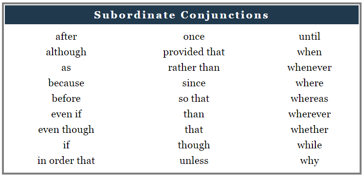Dating your subordinate