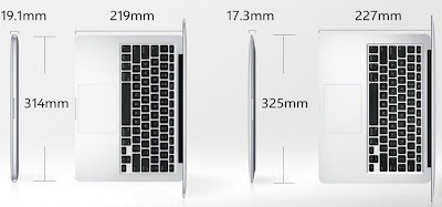 macbook-pro-retina-vs-macbook-air-ukuran