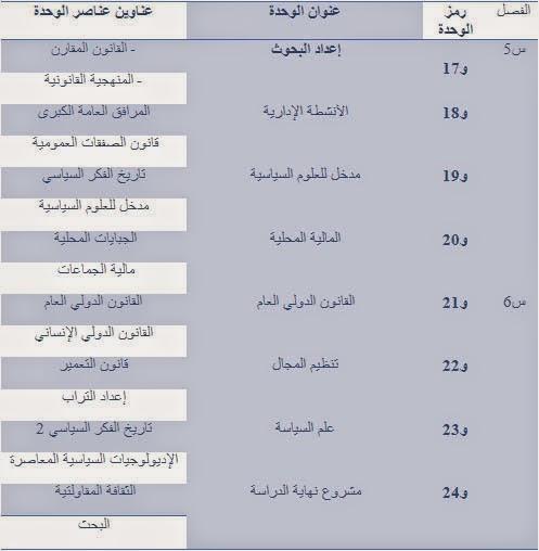 خاص بالطلبة الجدد توضيح حول شعبة القانون باللغة العربية
