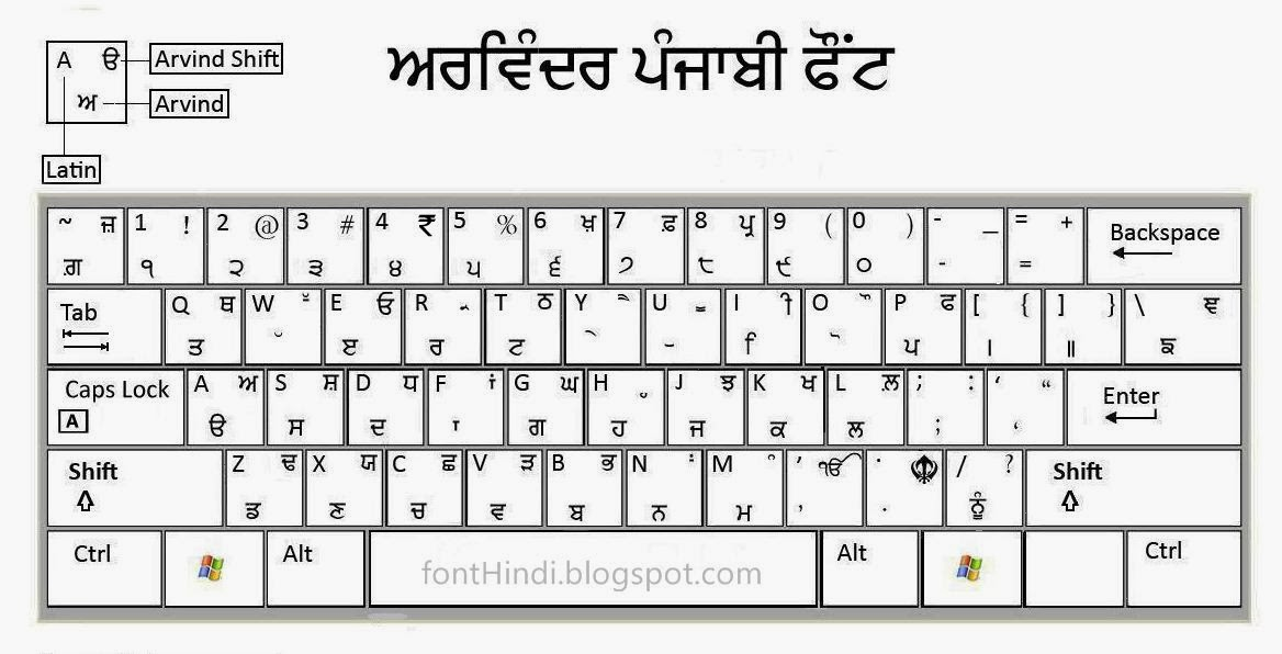 Keyboard layout beautiful hindi fonts Punjabi calligraphy font