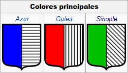 Colores principales. Cromatología de los blasones