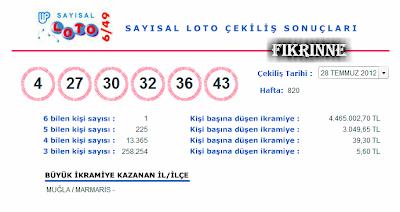 28 Temmuz 2012 Sayısal Loto Sonuçları 28.07.2012,28.07.2012 sayısal loto çekiliş sonuçları ,sayısal loto ne kadar dağıttı hangi ile çıktı kaç kişiye çıktı kaç kişi 6 bildi 28.07.2012