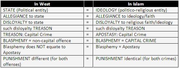 BLASPHEMY: ISLAMIC CONCEPT