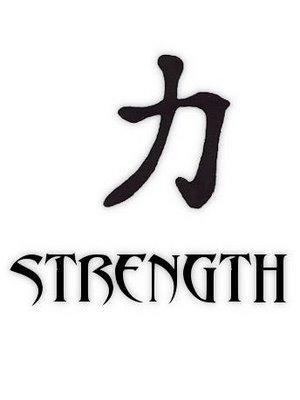 Strength Tattoo Symbols