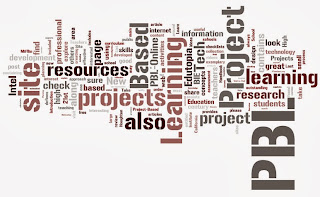 project based learning and what is involved