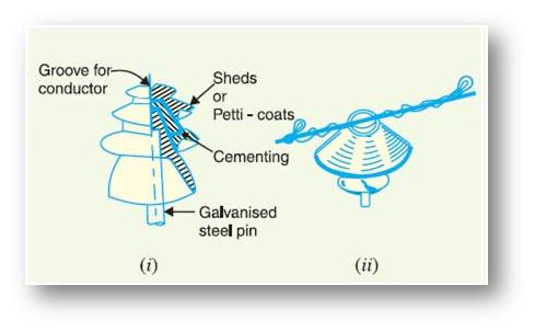 craftsman wiring harness diagram tractor repair wiring diagram arm pin diagram on craftsman wiring harness diagram