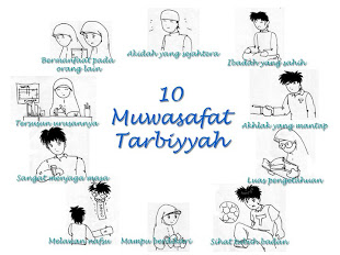 Muwassafat Tarbiyyah...