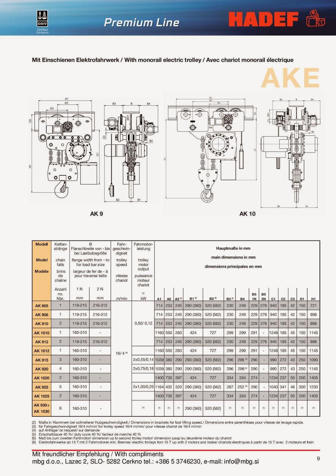 Elektro-Kettenzug / Electric Chain Hoist / Palan Electrique à chaîne - 9