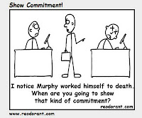 Job Commitment