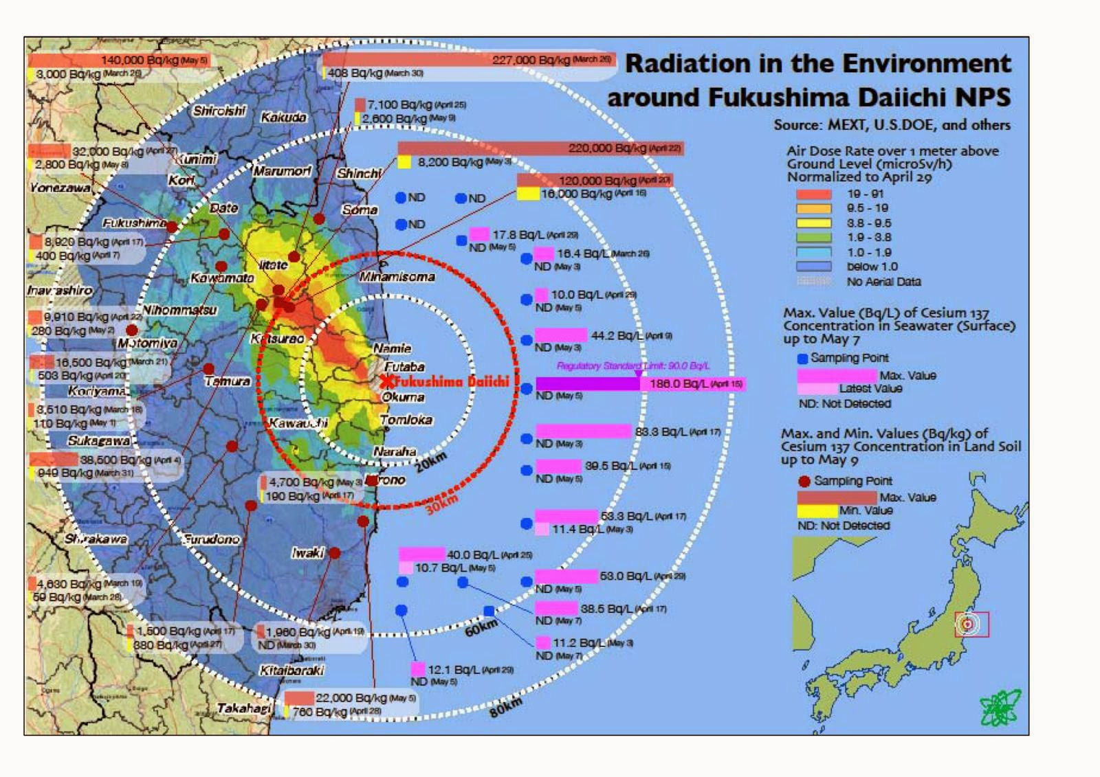 radiation in pacific images