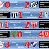 Formativas - Fecha 1 - Apertura 2011 - Resultados