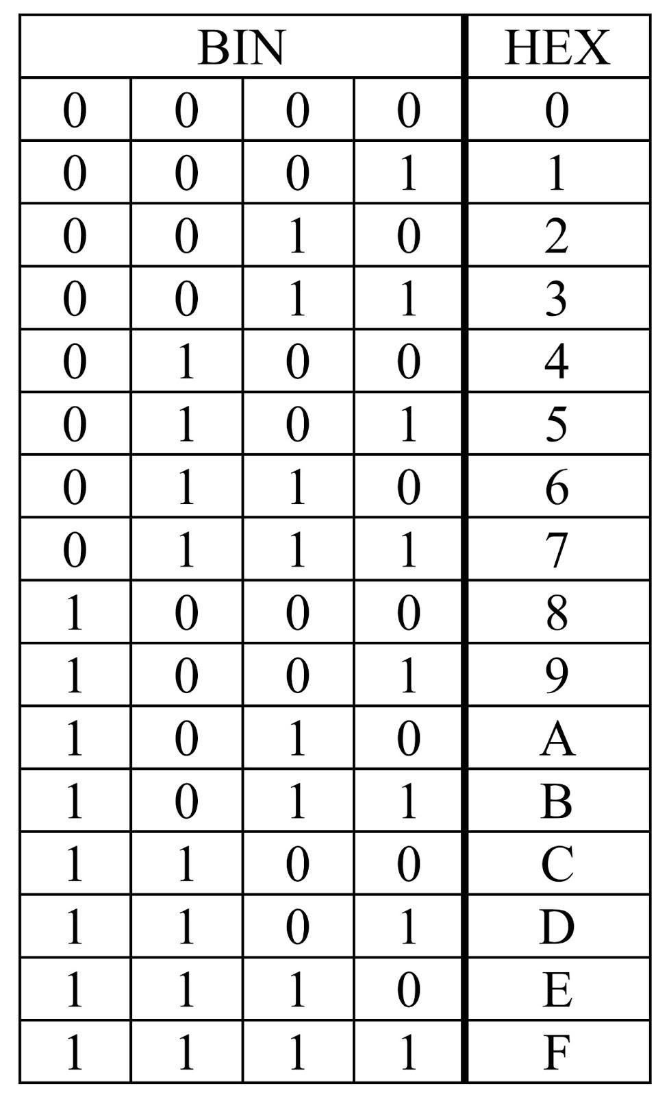 Setoption binary