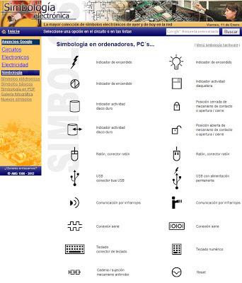 Símbolos en ordenadores / computadores, PCs...