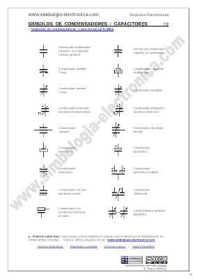 Símbolos de condensadores eléctricos,  capacitores 1/2