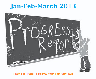 Research reports on indian real estate