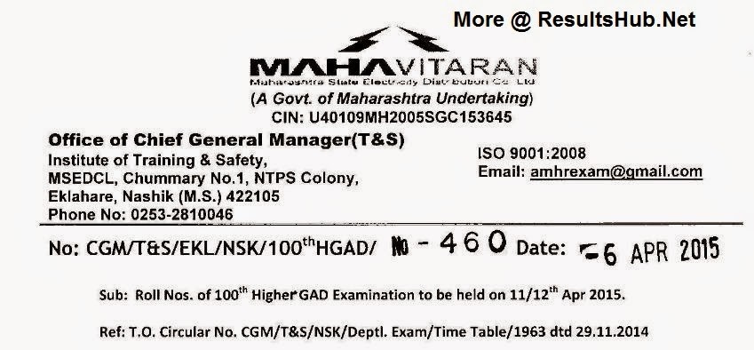 Mahavitaran Final Roll Number List of 100 GAD Exam 2015