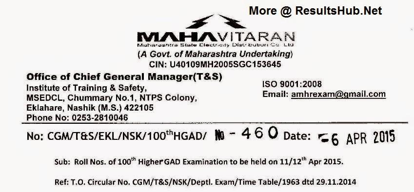 Mahavitaran Final Roll Number List of 100 GAD Exam 2015