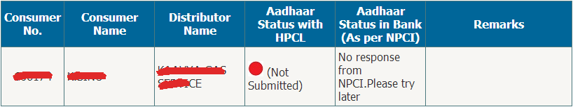 HP Subsidy Status