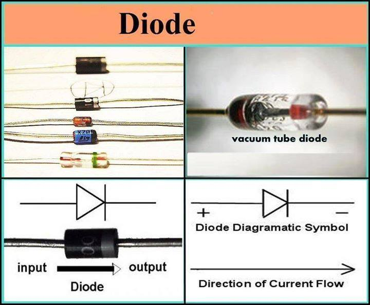 Diode In Details Electrical Engineering Books