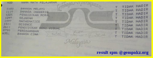 Image: result+spm+2013.jpg]