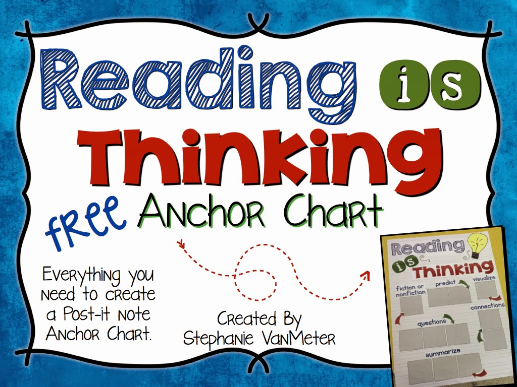 http://www.teacherspayteachers.com/Product/Reading-is-Thinking-Anchor-Chart-1514788