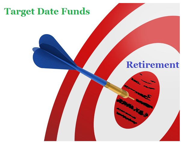 Best target date funds in Sydney