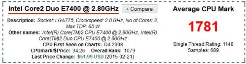 Hasil_benchmark_Intel_Core2_Duo_E7400_2_80_GHz