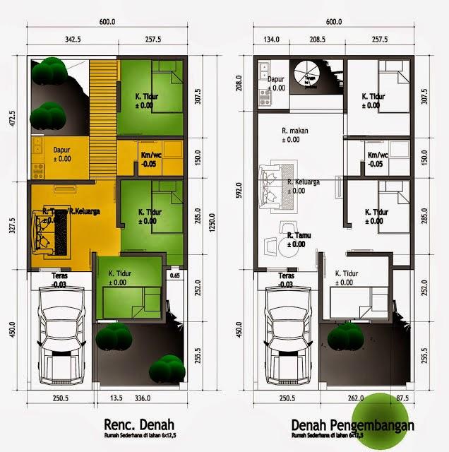 Sket Desain Rumah Minimalis Type 36 dengan 4 kamar