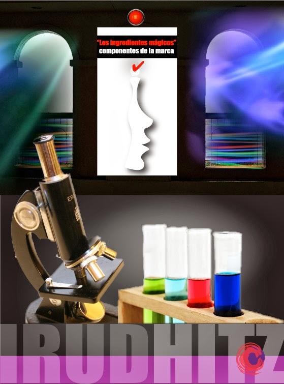 Relacionando principales conceptos de la sección componentes de la marca