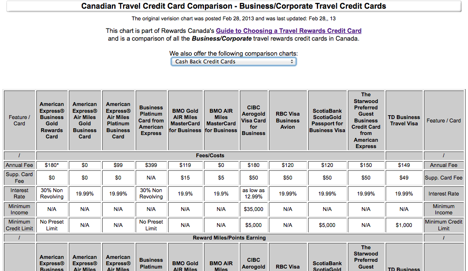 Rewards canada feb 28 update businesscorporate travel credit card the newest comparison chart on rewards canada reheart Image collections