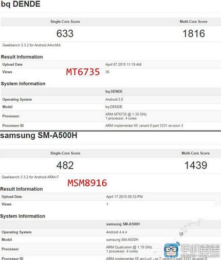 Bukti Tes Benchmark, Prosesor MediaTek MT6735 Berhasil Kalahkan Snapdragon 410