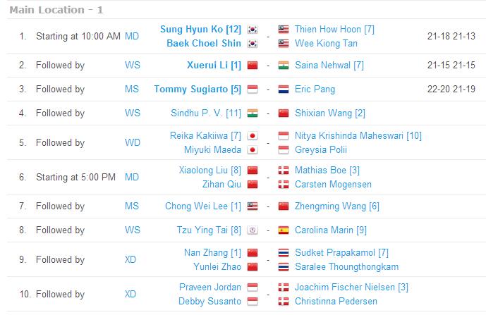 Chong Wei Vs Wang Zhengming Suku Akhir Badminton Dunia 2014
