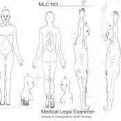 medico certificate format