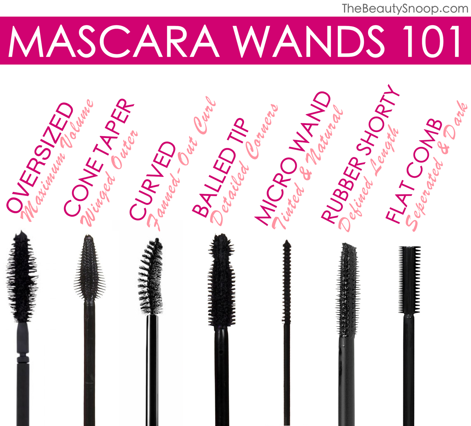 Mascara Wand Shapes, Mascara Wands 101, What are the different shaped mascara wands for?