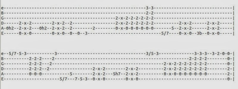 Aaromale Intro Guitar tab | The Road Less Taken