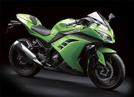 Kelebihan Kekurangan Kawasaki Ninja 250