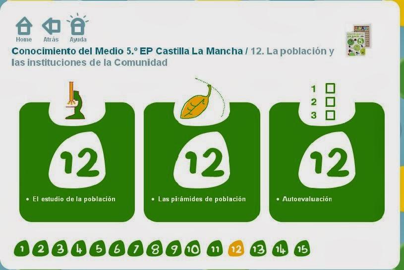 http://www.primaria.librosvivos.net/12__La_poblacion_y_las_instituciones_de_la_Comunidad_5.html