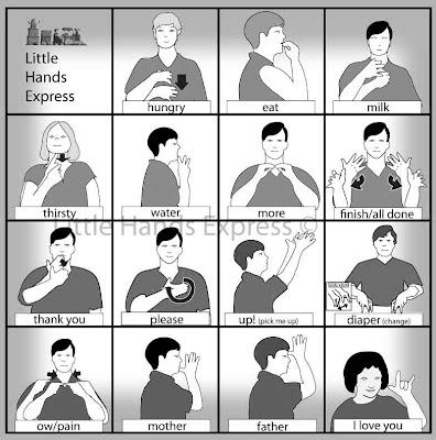 Sign Language update...
