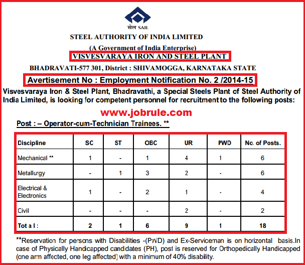 SAIL Visvesvaraya Iron & Steel Plant Latest Operator Cum Technician Trainees Job Opening Feb/March 2015
