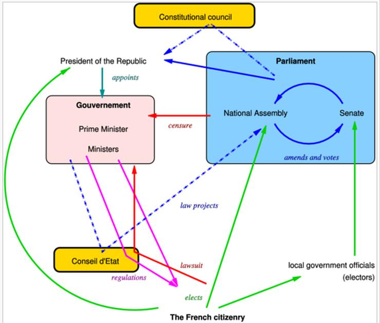 types of social institutions and their functions pdf