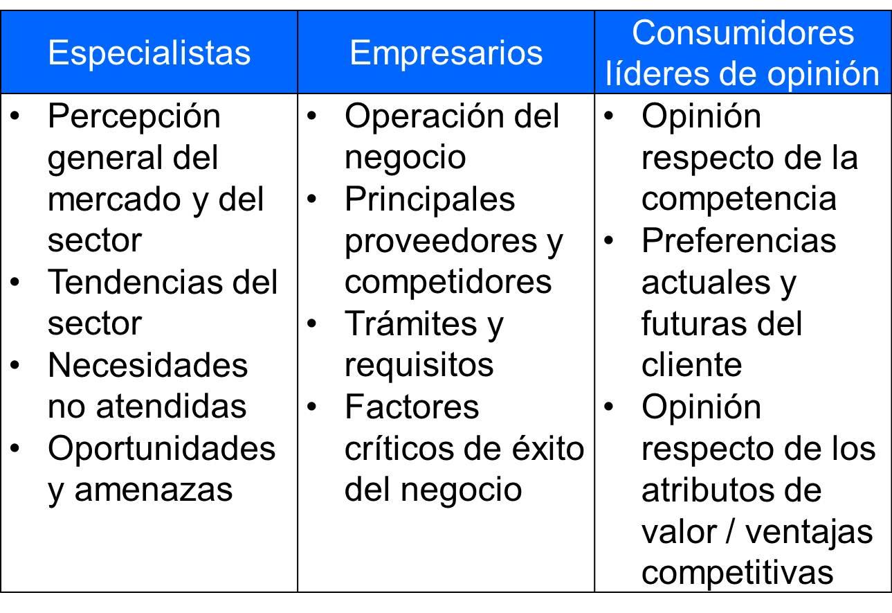 Plan de Gestión e Implementación | Gestionando empresas