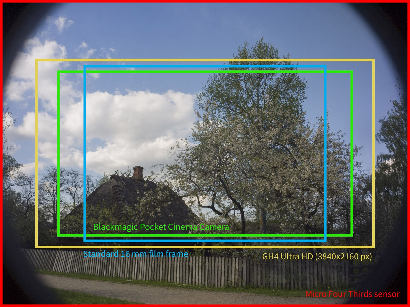 Tevidon 16/1.8 @16 - MFT, BMPCC, GH4 UltraHD sensor coverage.